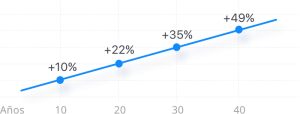 Baja comision fondo indexado