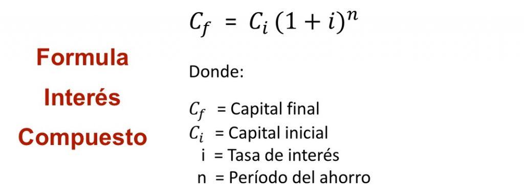 Interés compuesto fórmula